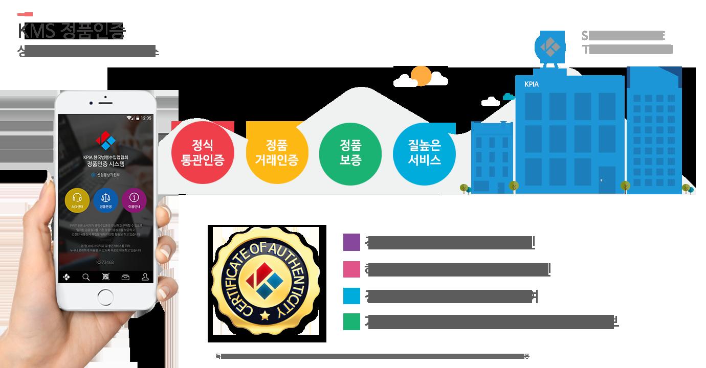 한국병행수입업협회 KPIA 정품인증